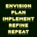 Бизнес обучения - системи и процедури